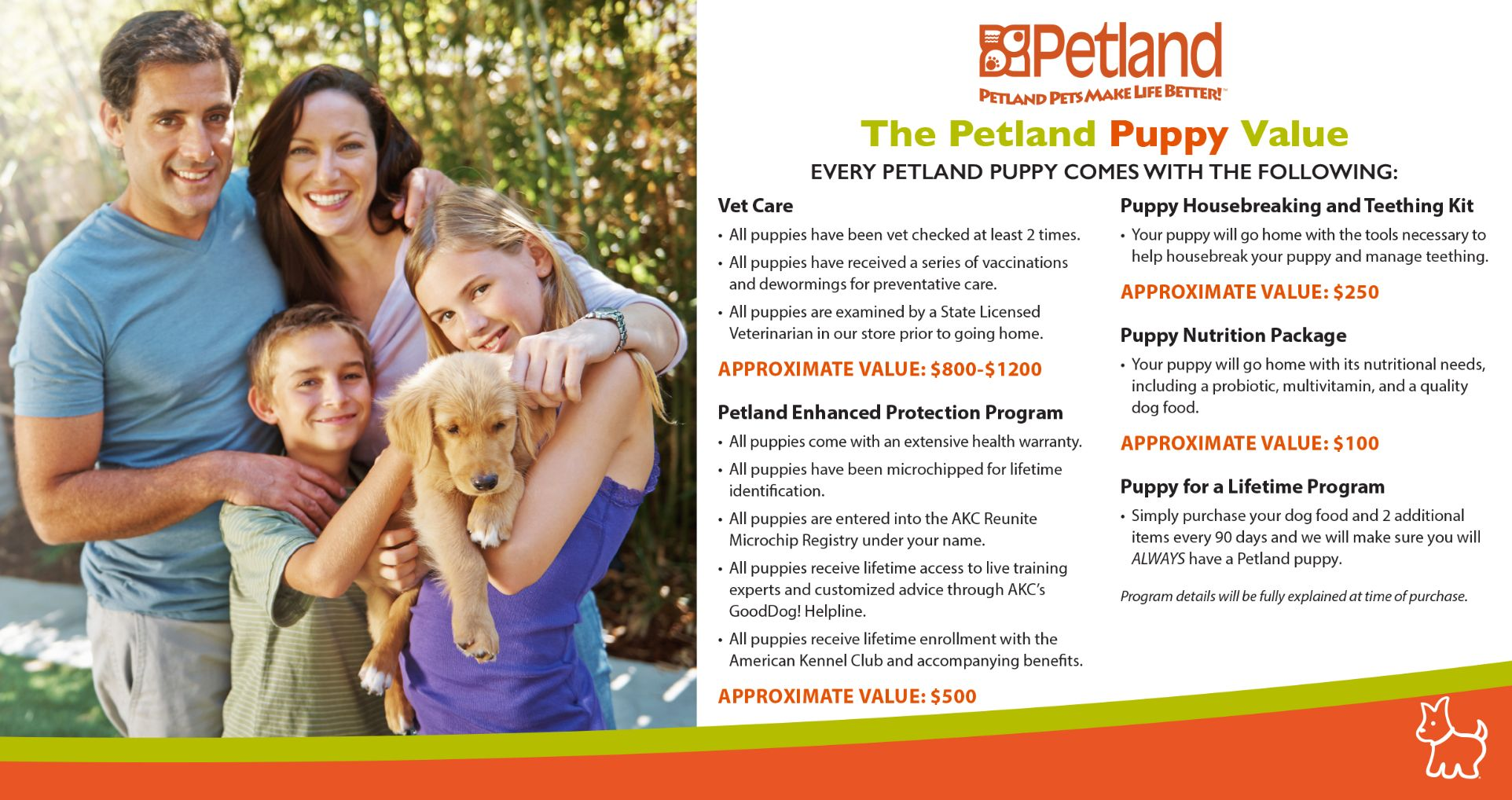 Petland Topeka Puppy Packages